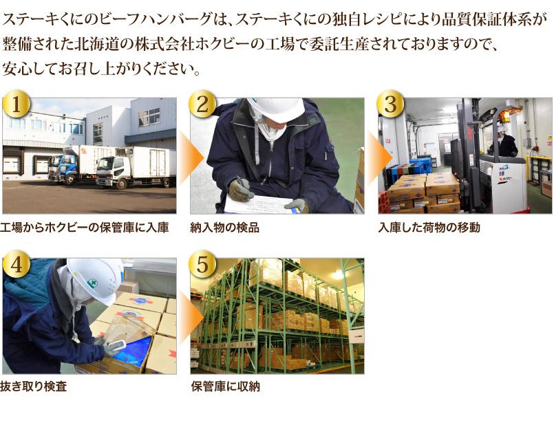 独自レシピにより品質保証体系が整備されたホクビーの工場で委託生産されています。